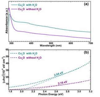 Enhanced Property of Thin Cuprous Oxide Film Prepared