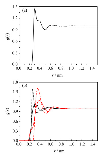 Molecular Dynamics Simulation Study of ClF in Water: Halogen Bonding
